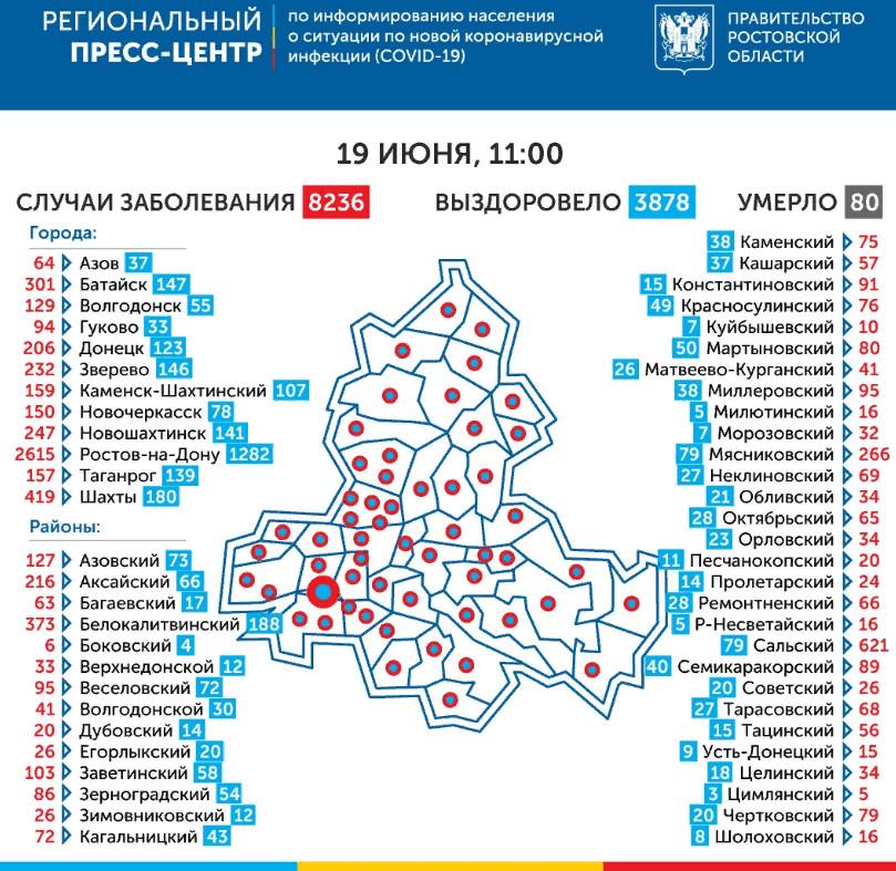 Covid 19 успешно лечат в Таганроге